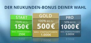 sunmaker-bonus-mit-paypal-einzahlen