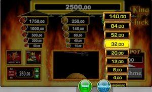 king of luck tipps und tricks