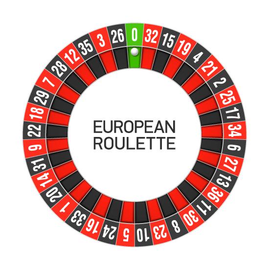 europäisches Roulette Regeln