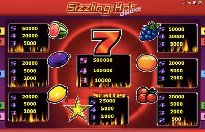 5 7er Sizzling Hot